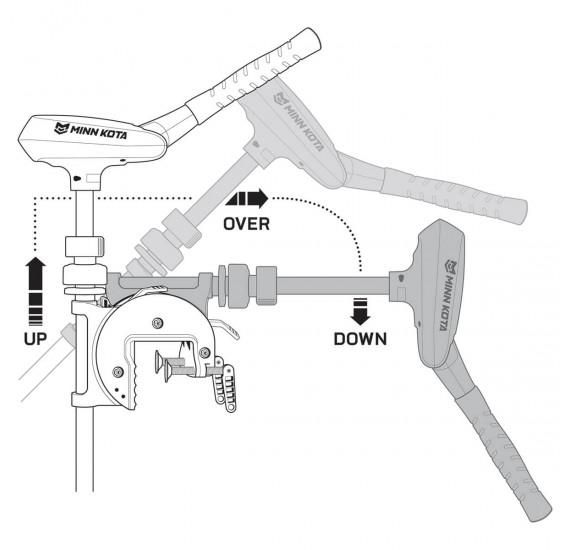 Minn Kota Traxxis elektrinis variklis 45 Lbs